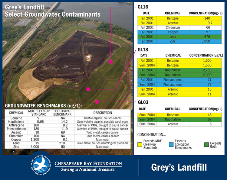 issues-sparrows-point-greys-landfill-big.jpg
